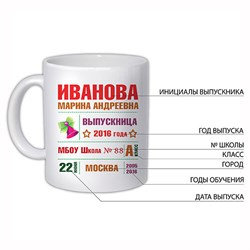 "Кружка ""Выпускница"" - фото 14007"